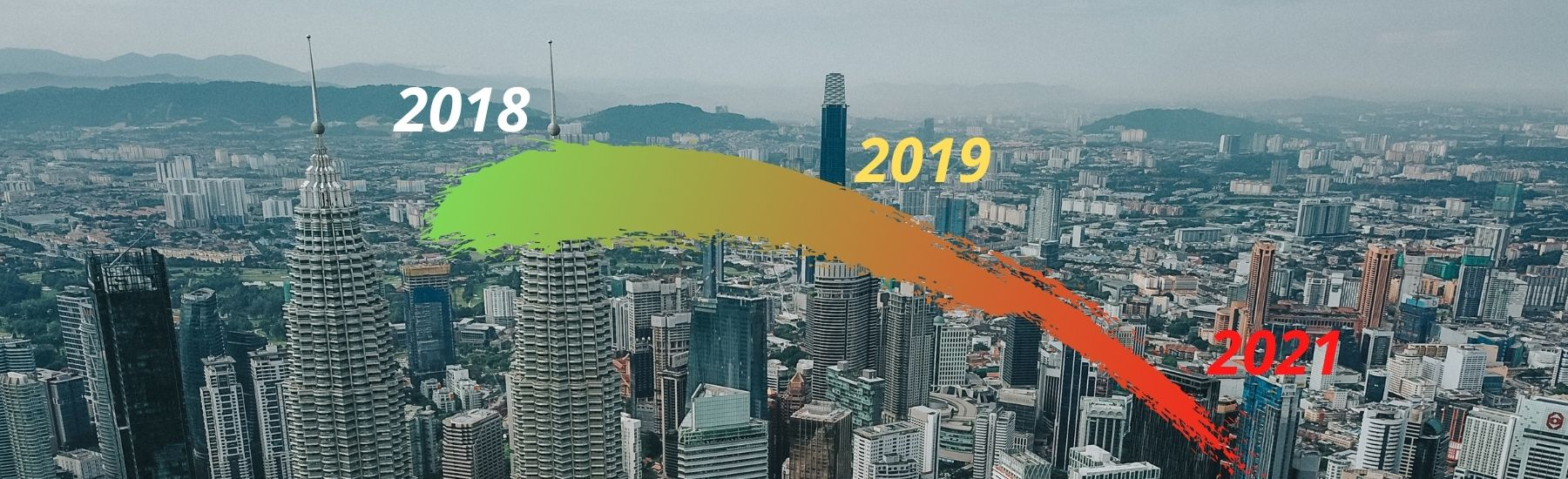 Malaysia Property Market 2020-2021: Affordable Homes Paradox And The Burst!